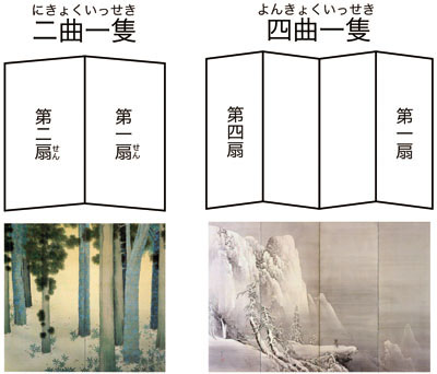 f:id:shiga-kinbi:20110225103202j:image