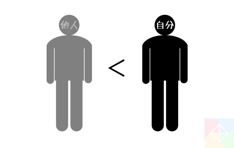 f:id:shiga-raita:20200416212215p:plain