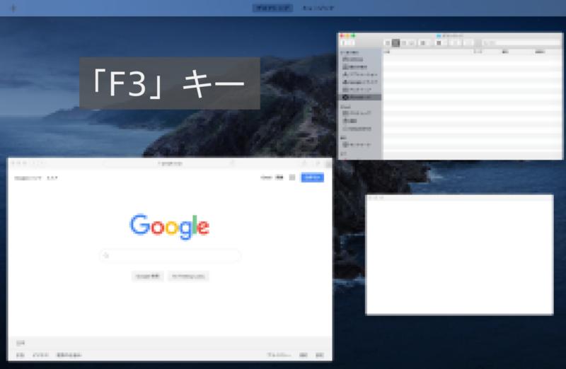 F3キーを押した状態の画像