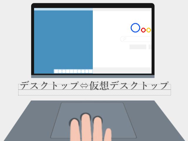 仮想デスクトップとの切り替えのイメージ画像
