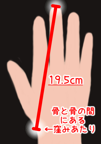 hand size