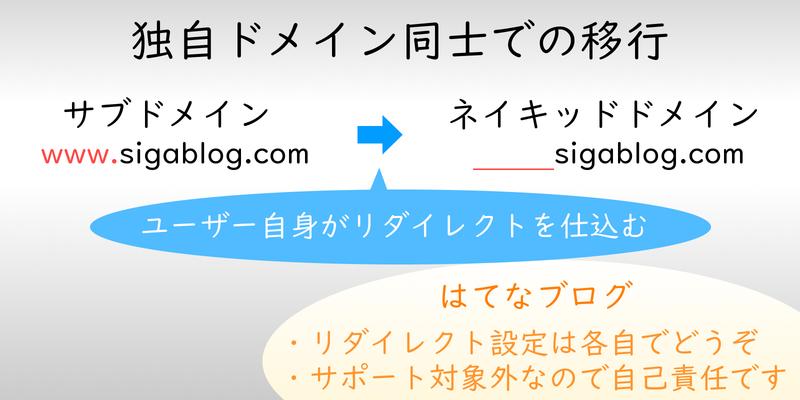 ユーザーがリダイレクト設定を行うの画像