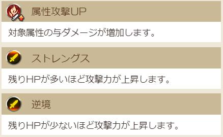 グラブル 攻撃UP以外の攻撃UP系アビリティ(属性攻撃UP、ストレングス、逆境)の画像