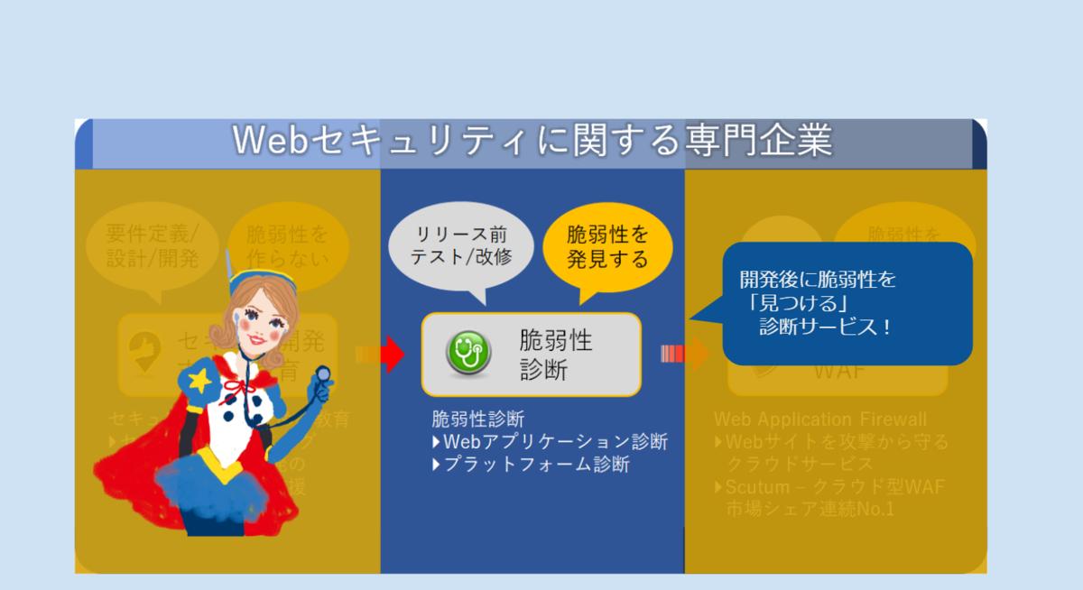 f:id:shiga-s:20210917112238p:plain