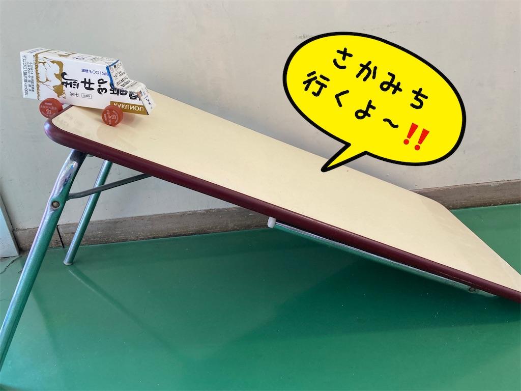 f:id:shigakkan-u-k:20210726113716j:image
