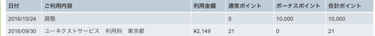f:id:shigakushokuin:20161024223643p:plain