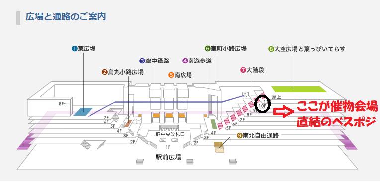 京都駅ビル広場