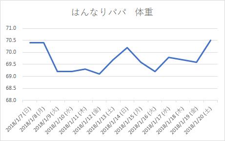 f:id:shigakushokuin:20180123113152p:plain
