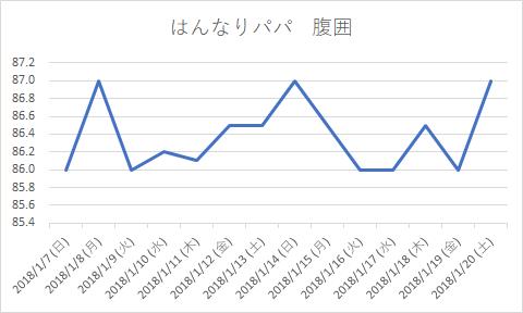 f:id:shigakushokuin:20180123113206p:plain
