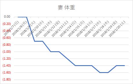 f:id:shigakushokuin:20180123113401p:plain
