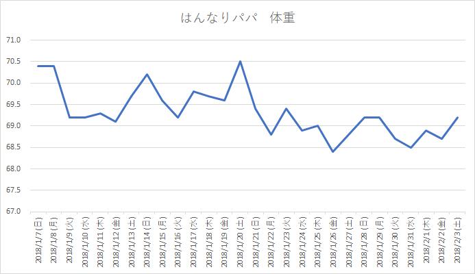 f:id:shigakushokuin:20180204145246p:plain