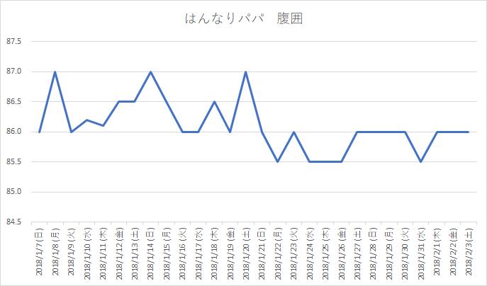 f:id:shigakushokuin:20180204145308p:plain