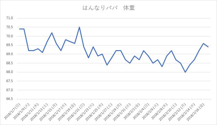 f:id:shigakushokuin:20180220115001p:plain