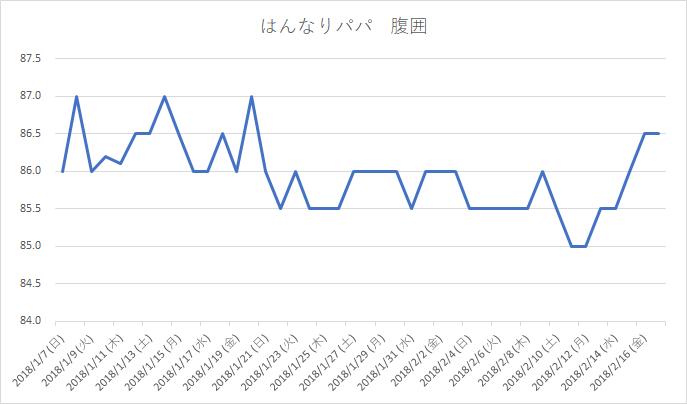 f:id:shigakushokuin:20180220115138p:plain