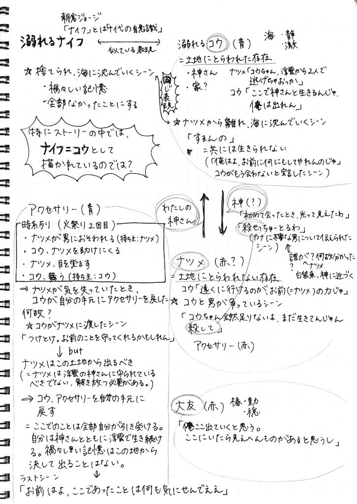 f:id:shiganaiOL:20190510221338p:image