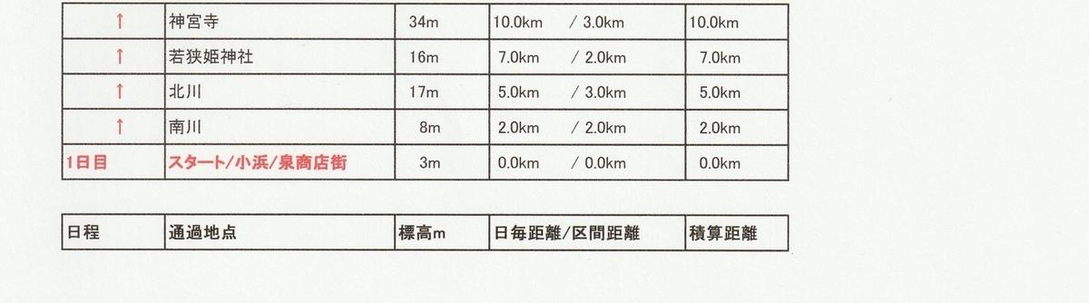 f:id:shiganosato-goto:20191124234202j:plain