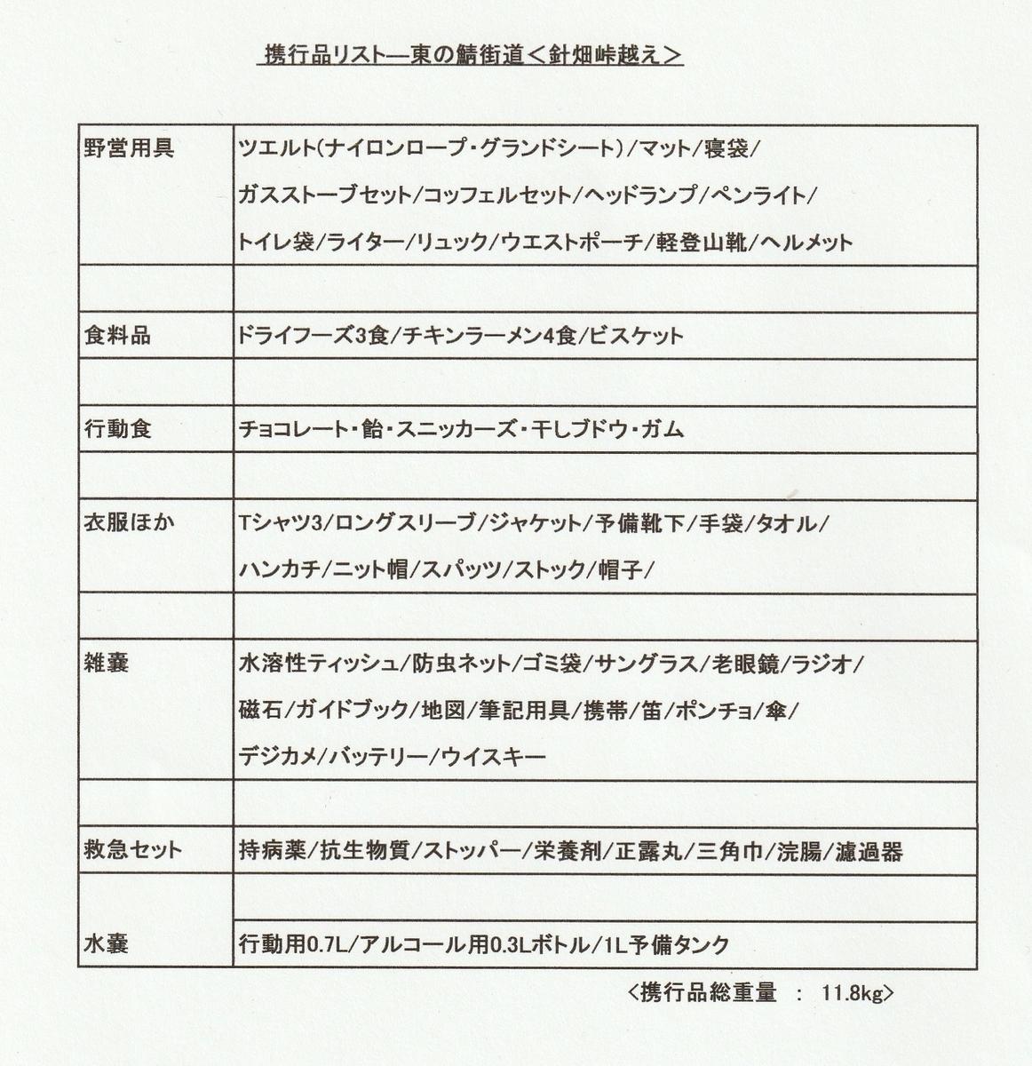 f:id:shiganosato-goto:20191125213528j:plain