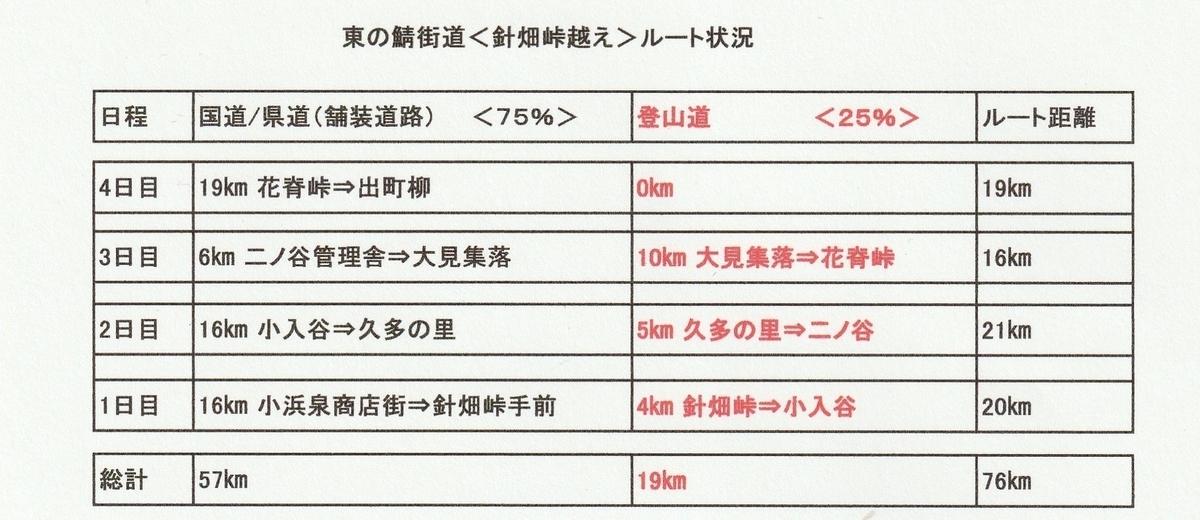 f:id:shiganosato-goto:20191126163710j:plain