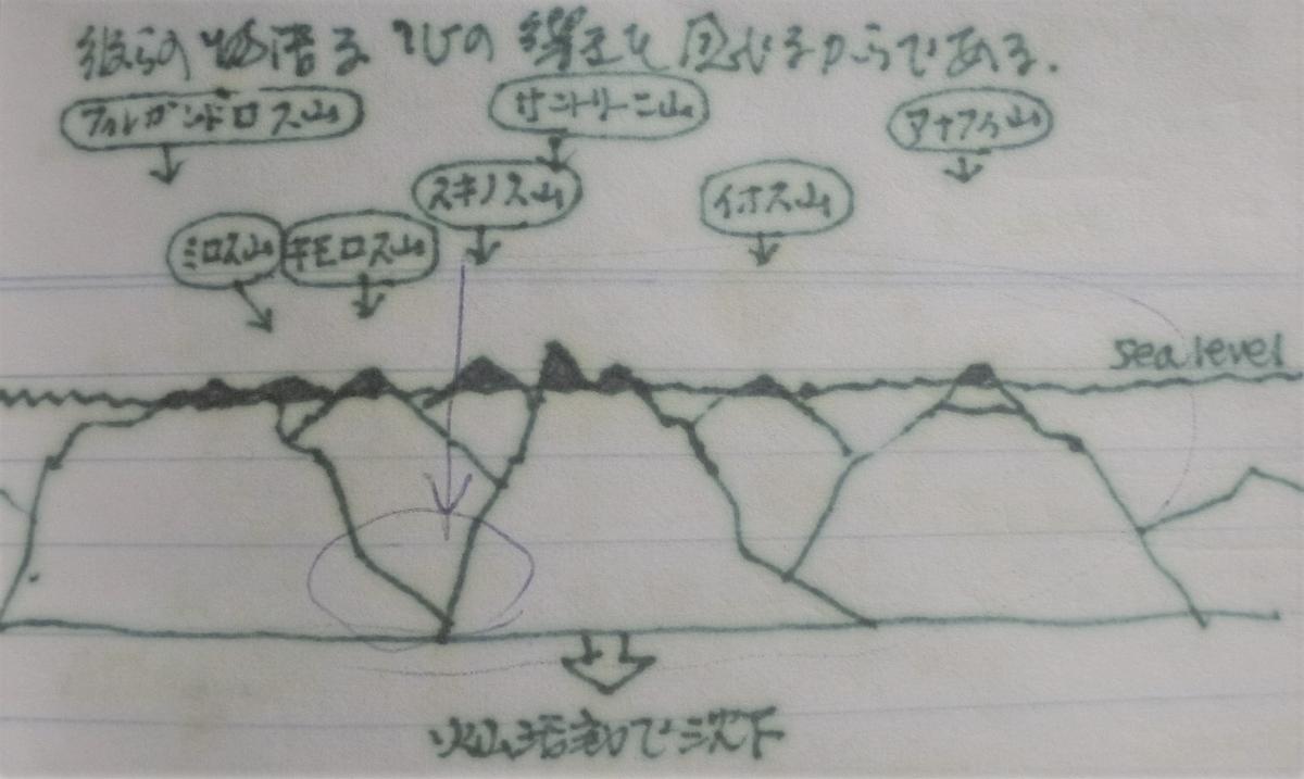 f:id:shiganosato-goto:20200814140924j:plain