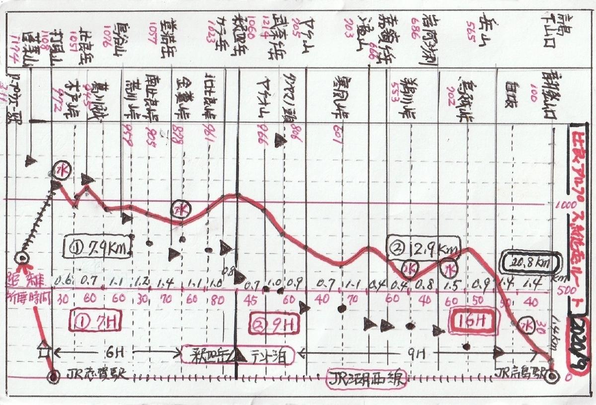 f:id:shiganosato-goto:20201003093213j:plain