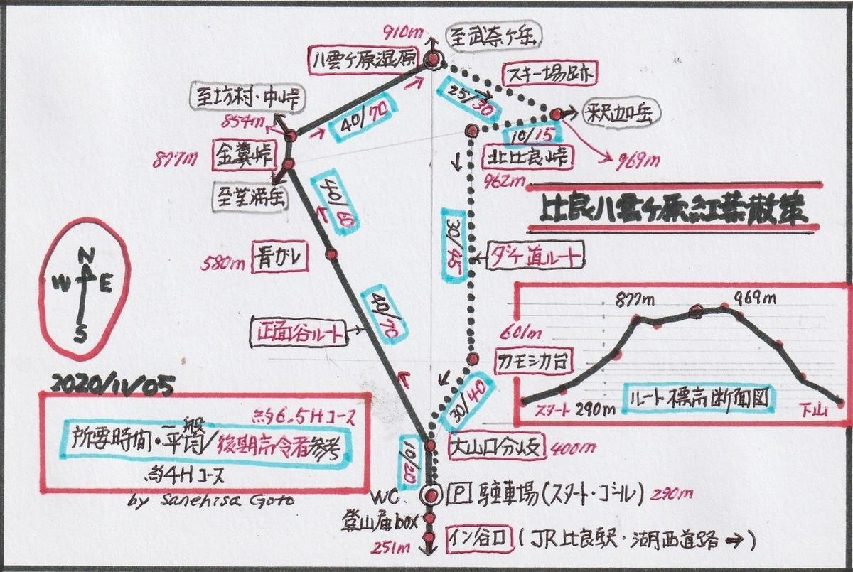 f:id:shiganosato-goto:20201107170230j:plain