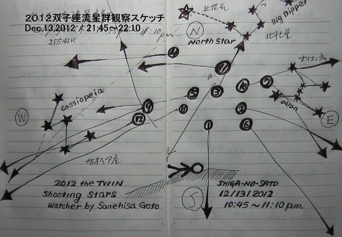 f:id:shiganosato-goto:20210111164629j:plain