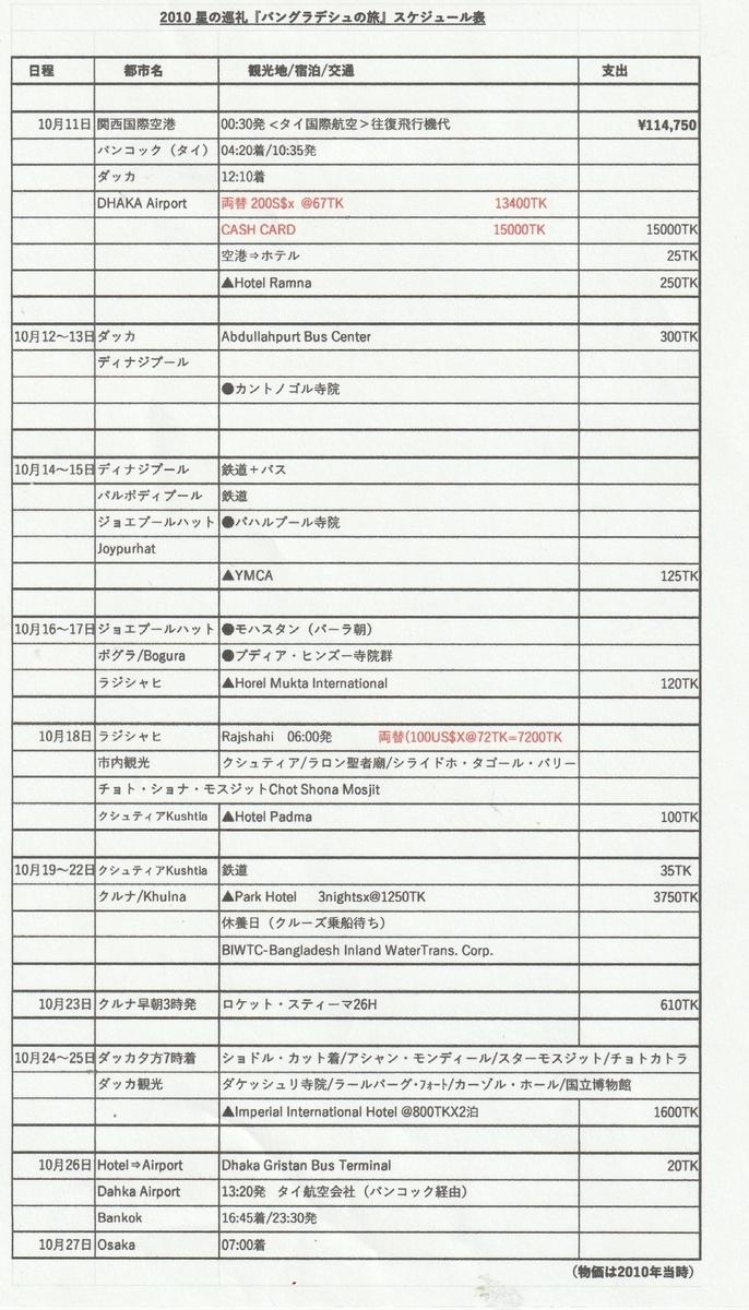 f:id:shiganosato-goto:20210414095450j:plain