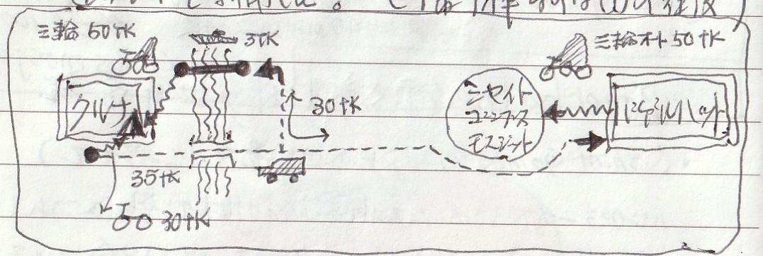 f:id:shiganosato-goto:20210415140827j:plain