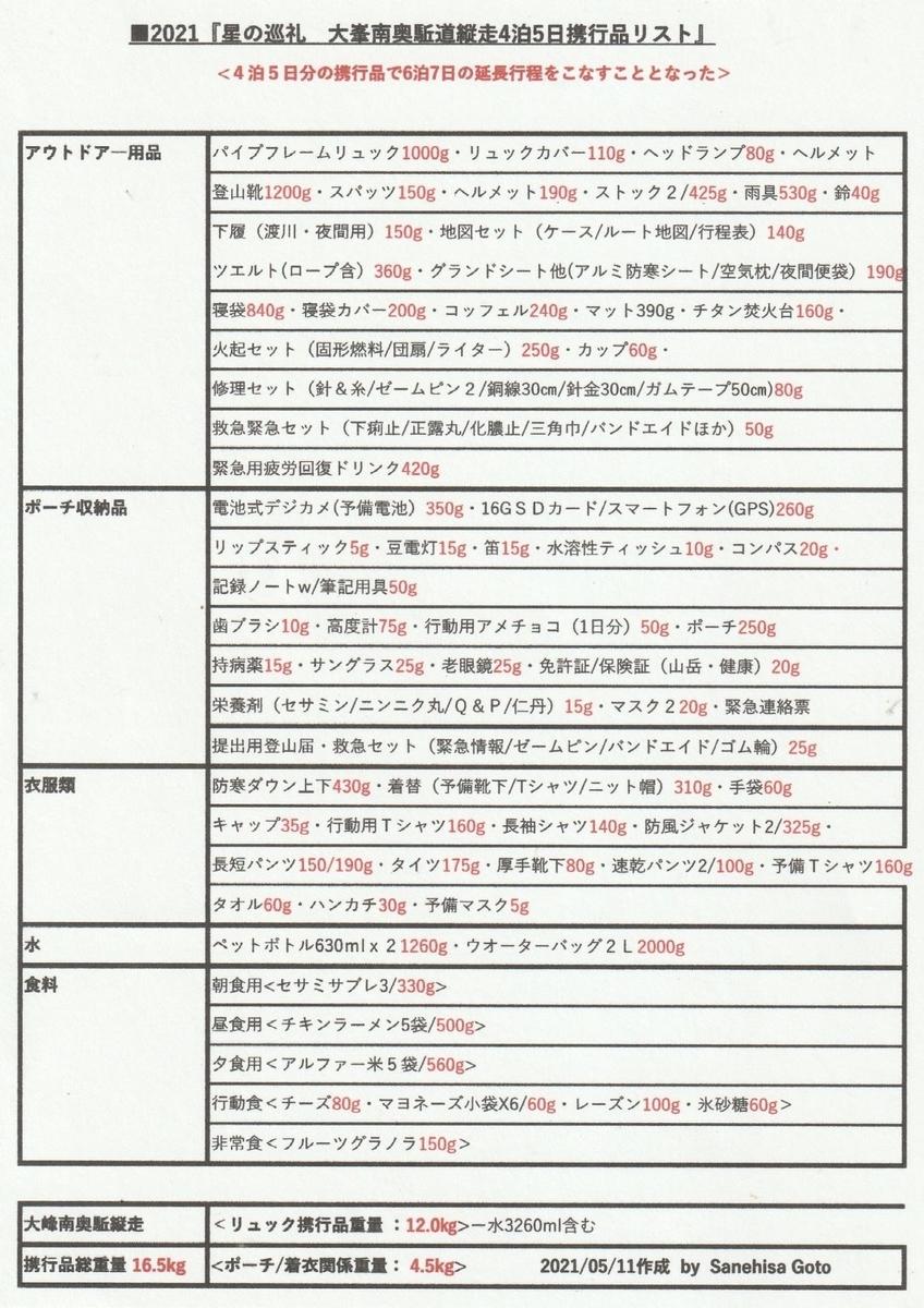 f:id:shiganosato-goto:20210615221527j:plain
