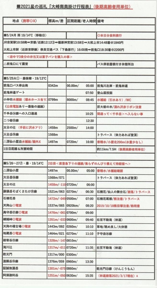 f:id:shiganosato-goto:20210615221838j:plain
