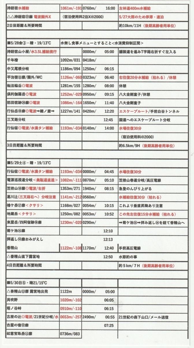 f:id:shiganosato-goto:20210615221948j:plain