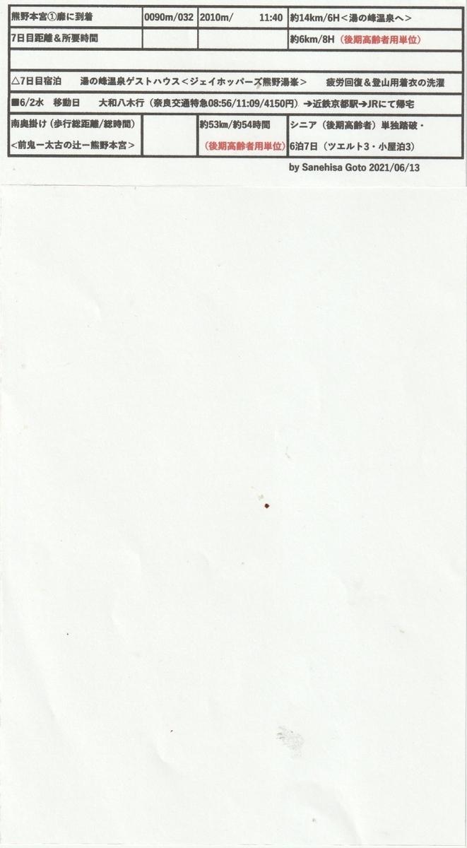 f:id:shiganosato-goto:20210615222237j:plain