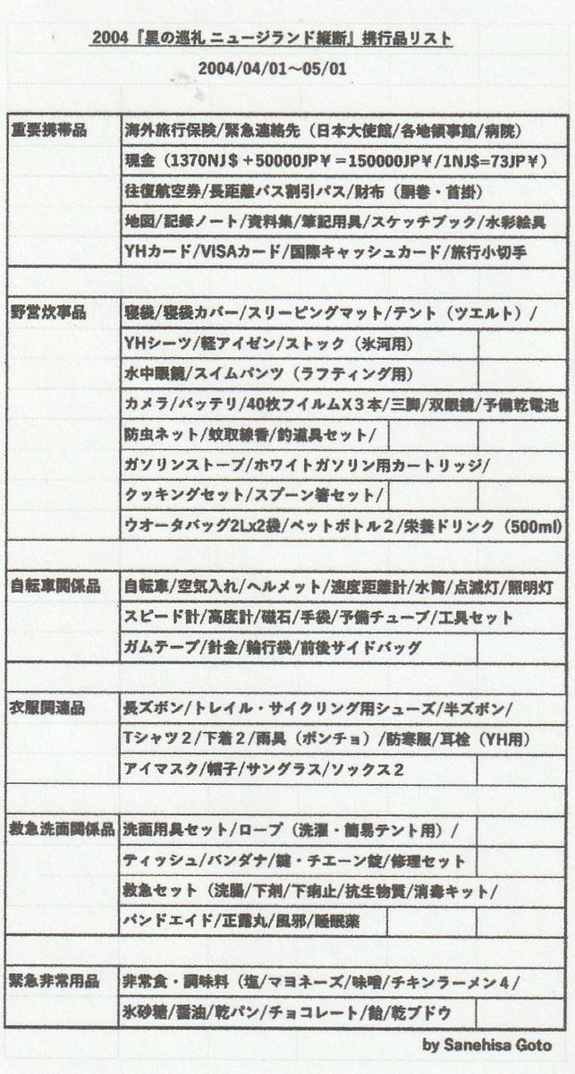 f:id:shiganosato-goto:20210916155448j:plain
