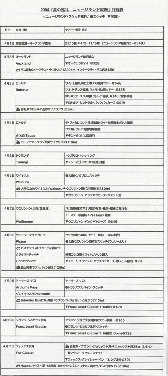 f:id:shiganosato-goto:20210916161150j:plain