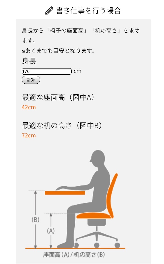 f:id:shigechikun:20190718164259j:image