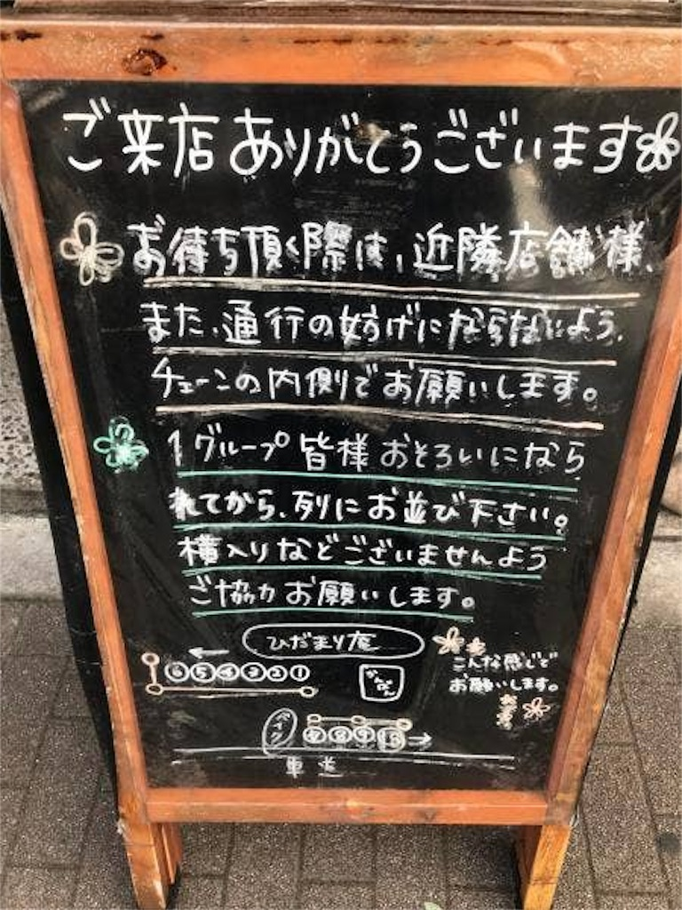 f:id:shigechikun:20190912121417j:image