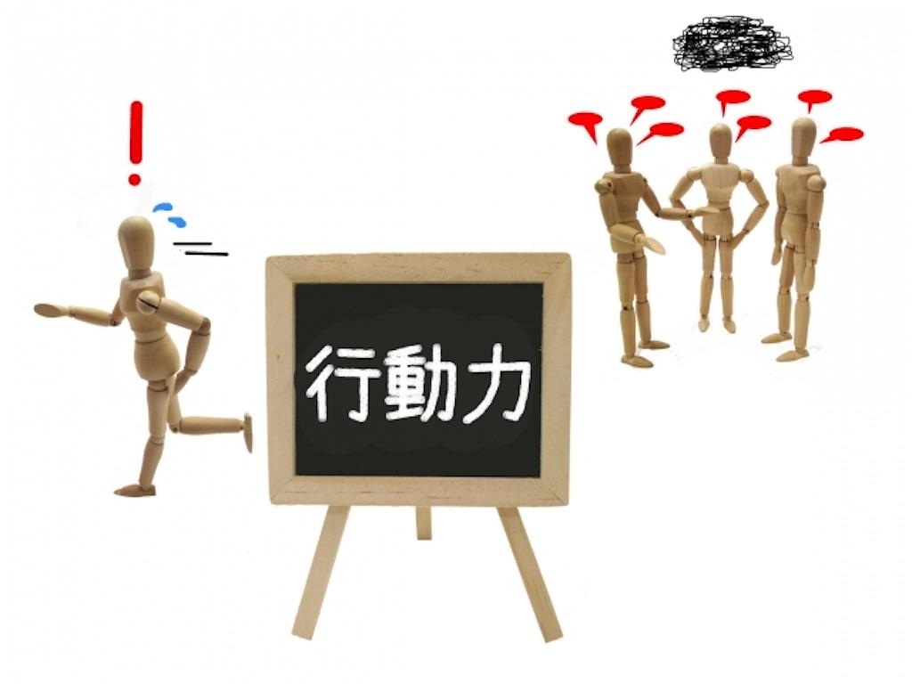 f:id:shigechikun:20200224185250j:image