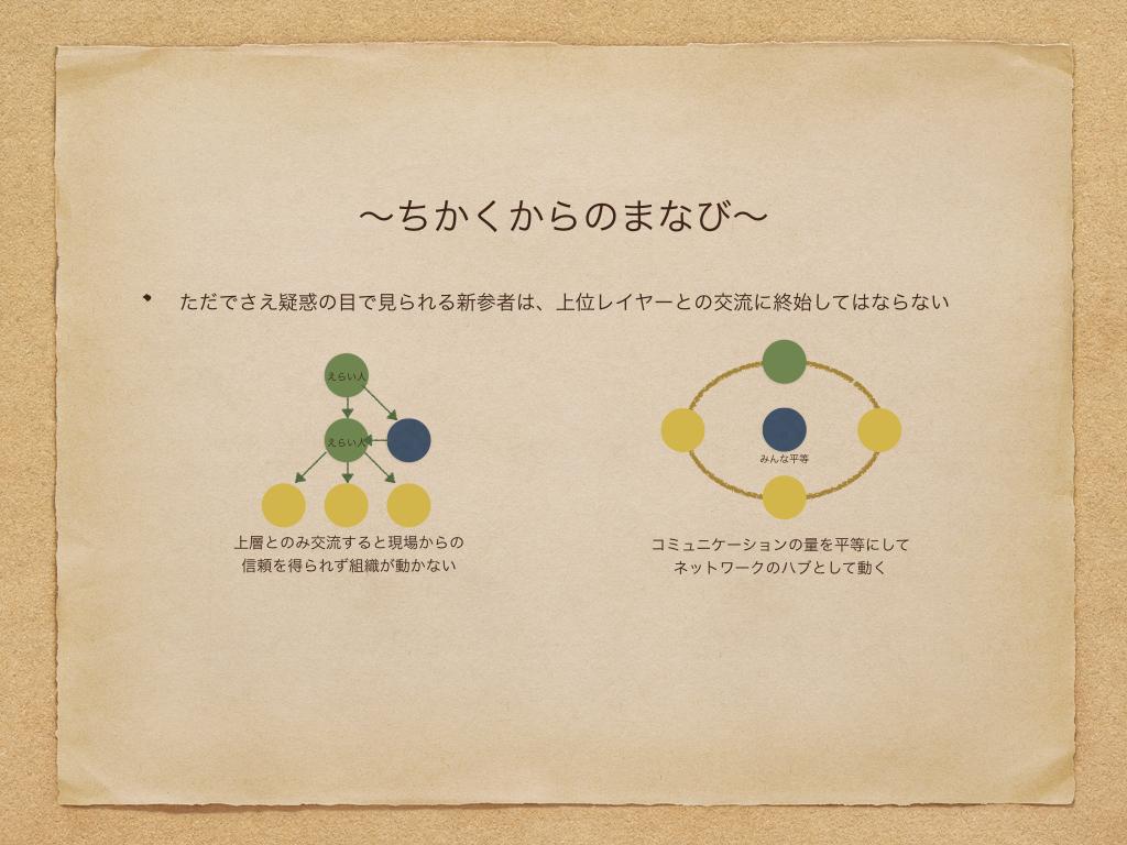 f:id:shigekikoma2:20160710021603j:plain