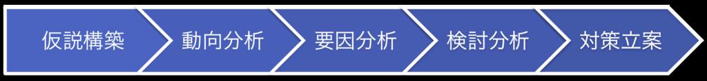 f:id:shigekikoma2:20161114160809p:plain