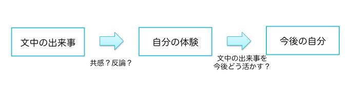f:id:shigekikoma2:20170808015237p:plain