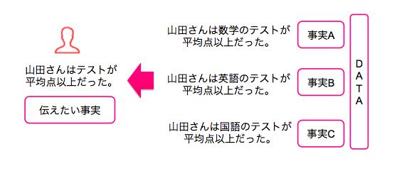 f:id:shigekikoma2:20170919020204p:plain