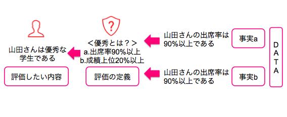 f:id:shigekikoma2:20170919020325p:plain