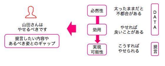 f:id:shigekikoma2:20170919020549p:plain