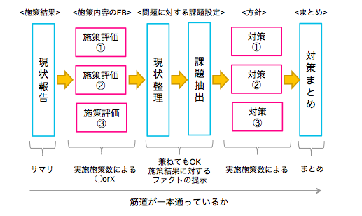 f:id:shigekikoma2:20170919020837p:plain