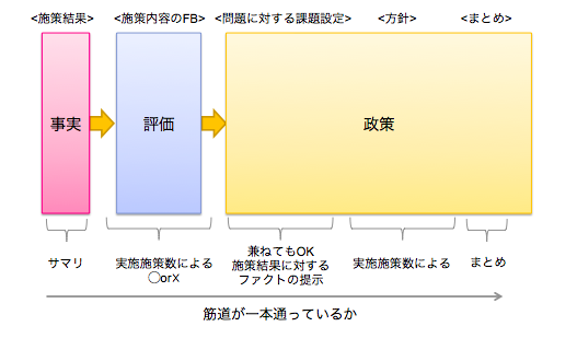 f:id:shigekikoma2:20170919021029p:plain