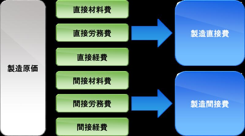 f:id:shigeo-t:20140508165854p:plain