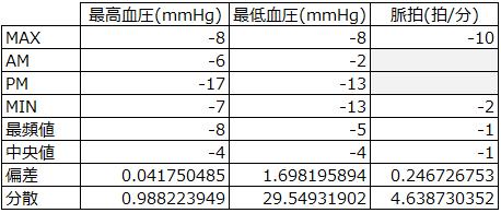 f:id:shigeo-t:20150102055737p:plain