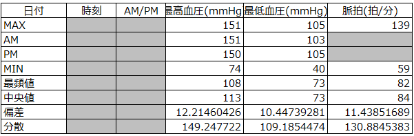 f:id:shigeo-t:20150102060011p:plain