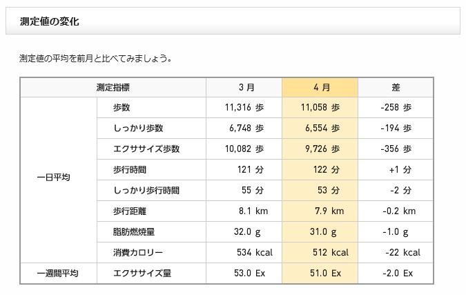 f:id:shigeo-t:20150510043127p:plain