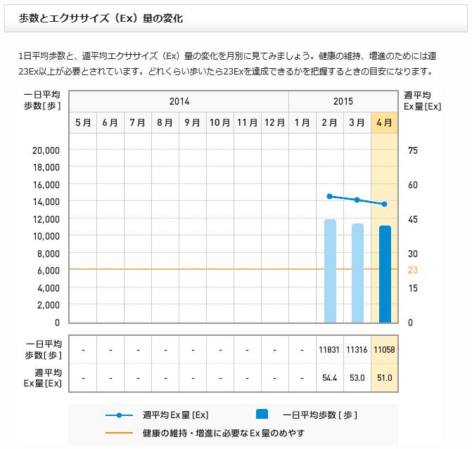 f:id:shigeo-t:20150510043354p:plain
